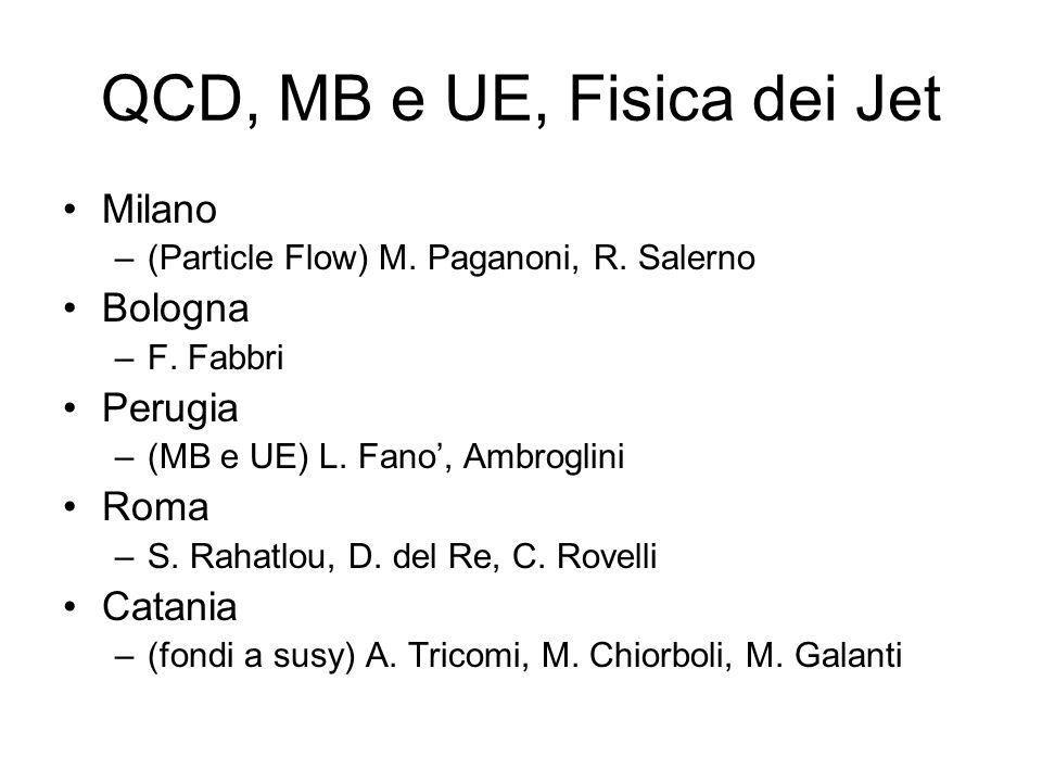 QCD, MB e UE, Fisica dei Jet