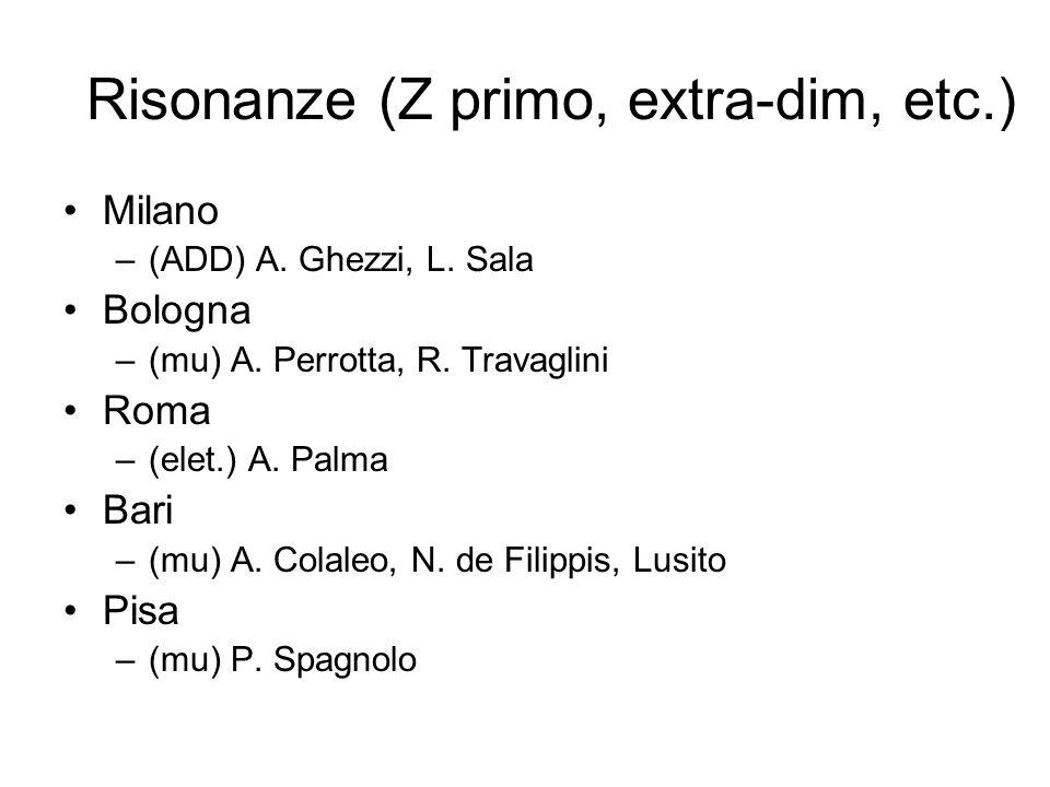 Risonanze (Z primo, extra-dim, etc.)