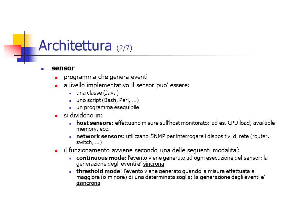 Architettura (2/7) sensor programma che genera eventi