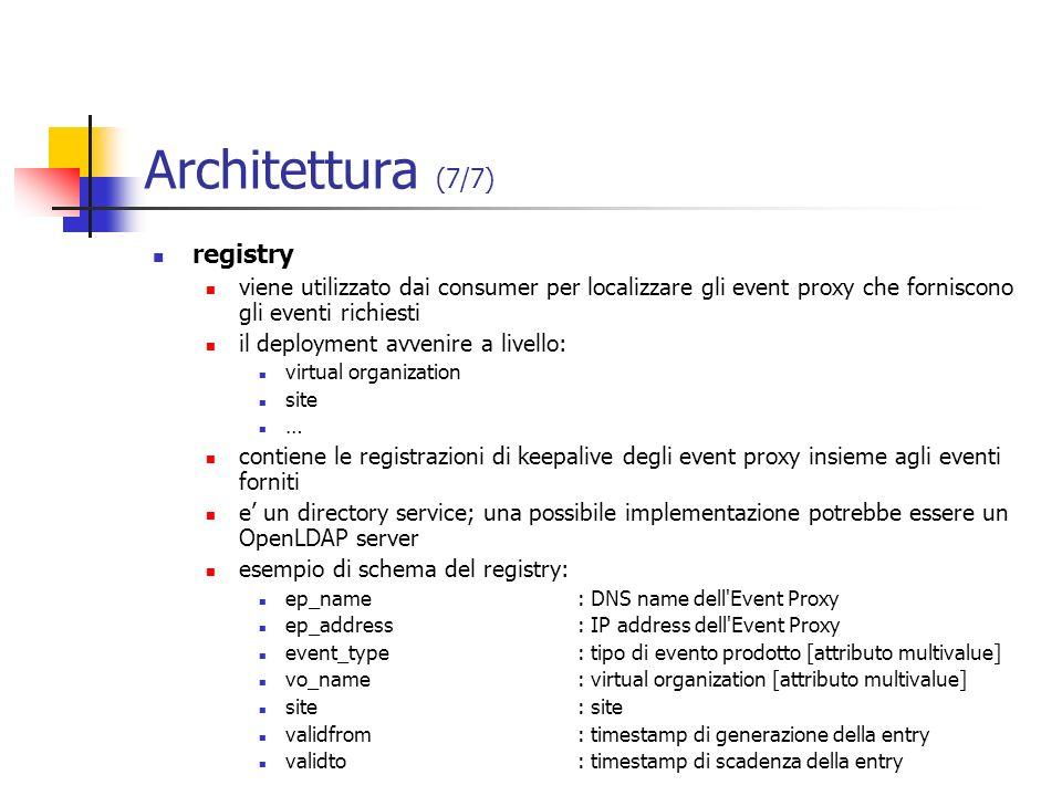 Architettura (7/7) registry