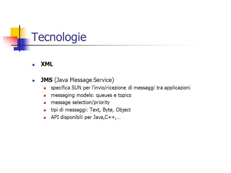 Tecnologie XML JMS (Java Message Service)