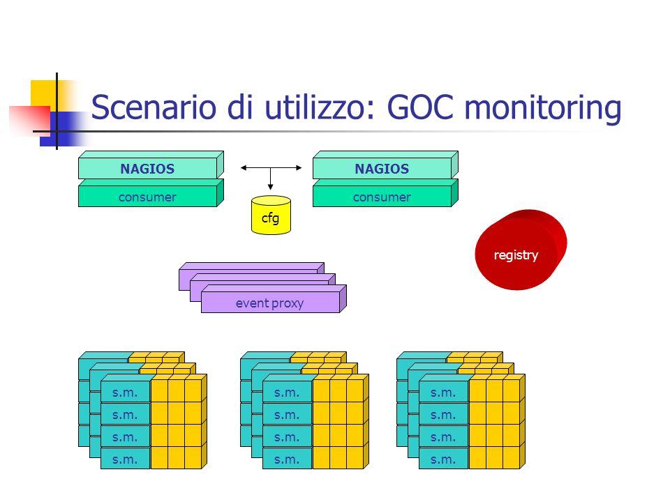Scenario di utilizzo: GOC monitoring