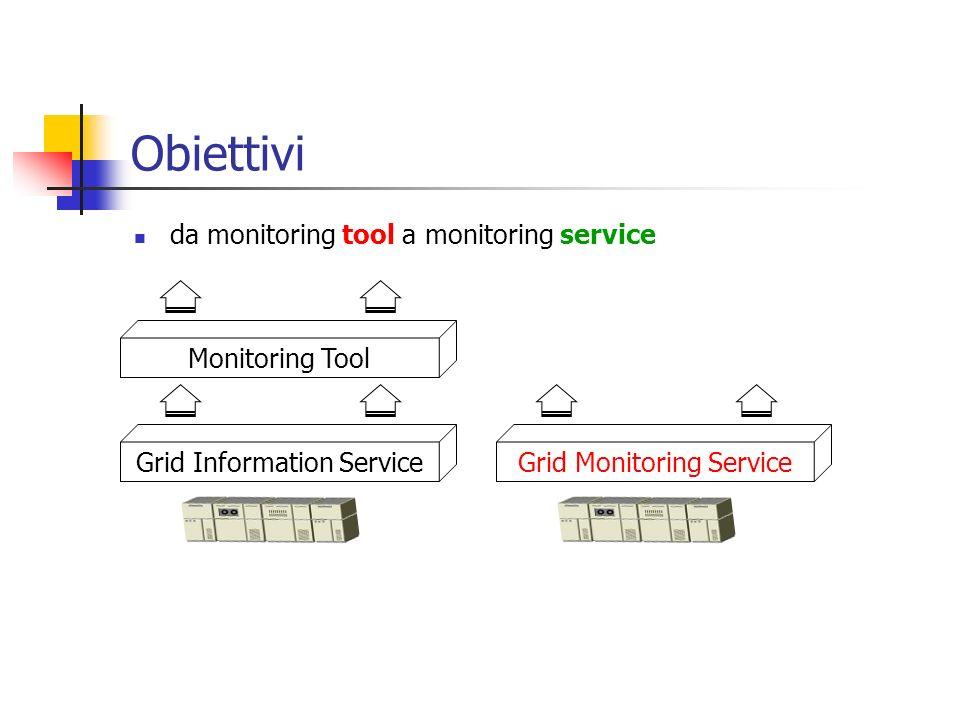 Obiettivi da monitoring tool a monitoring service