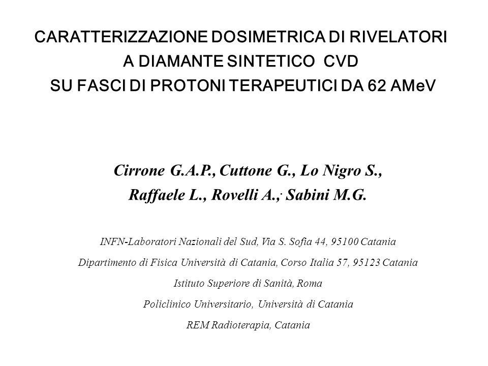 INFN-Laboratori Nazionali del Sud, Via S. Sofia 44, 95100 Catania