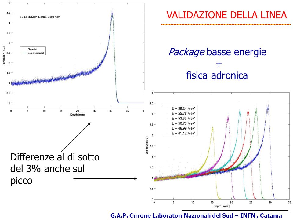 Package basse energie + fisica adronica