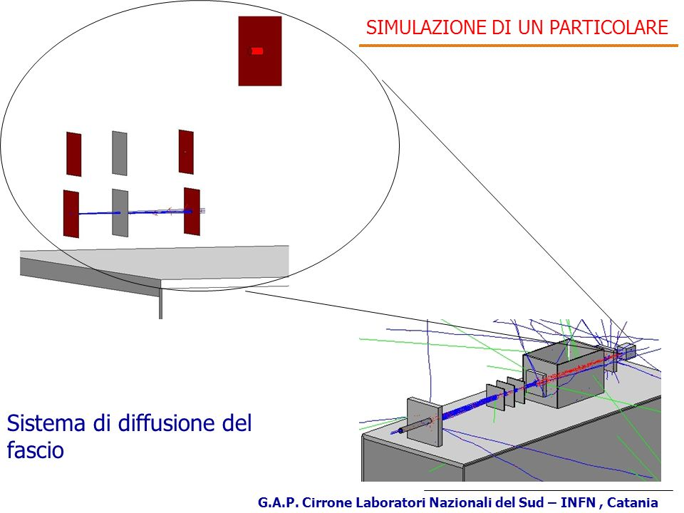 Sistema di diffusione del fascio