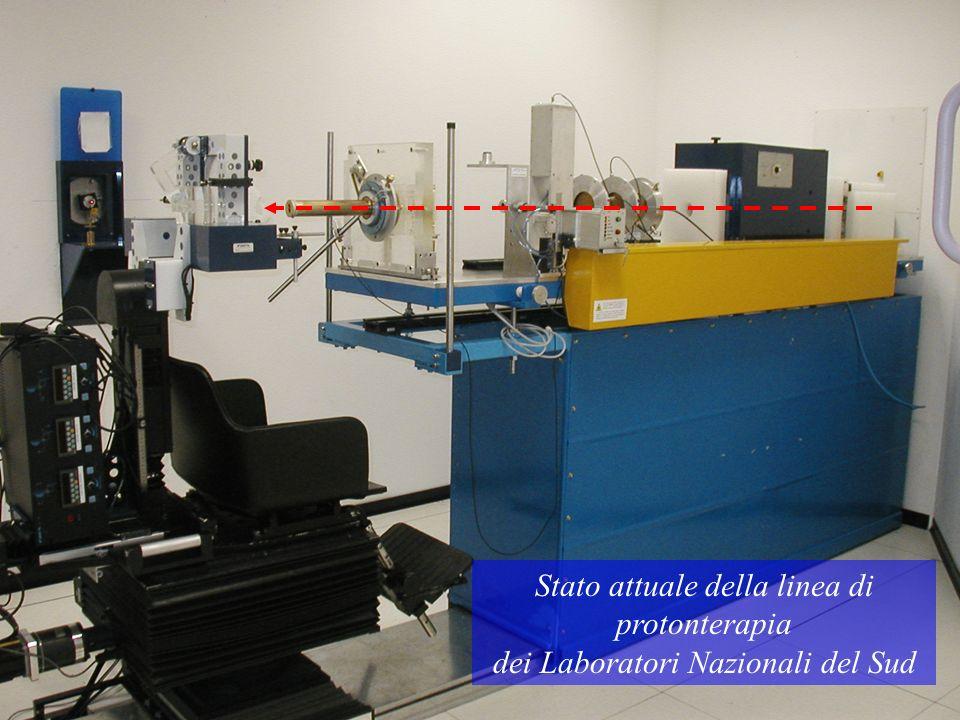 Stato attuale della linea di protonterapia dei Laboratori Nazionali del Sud