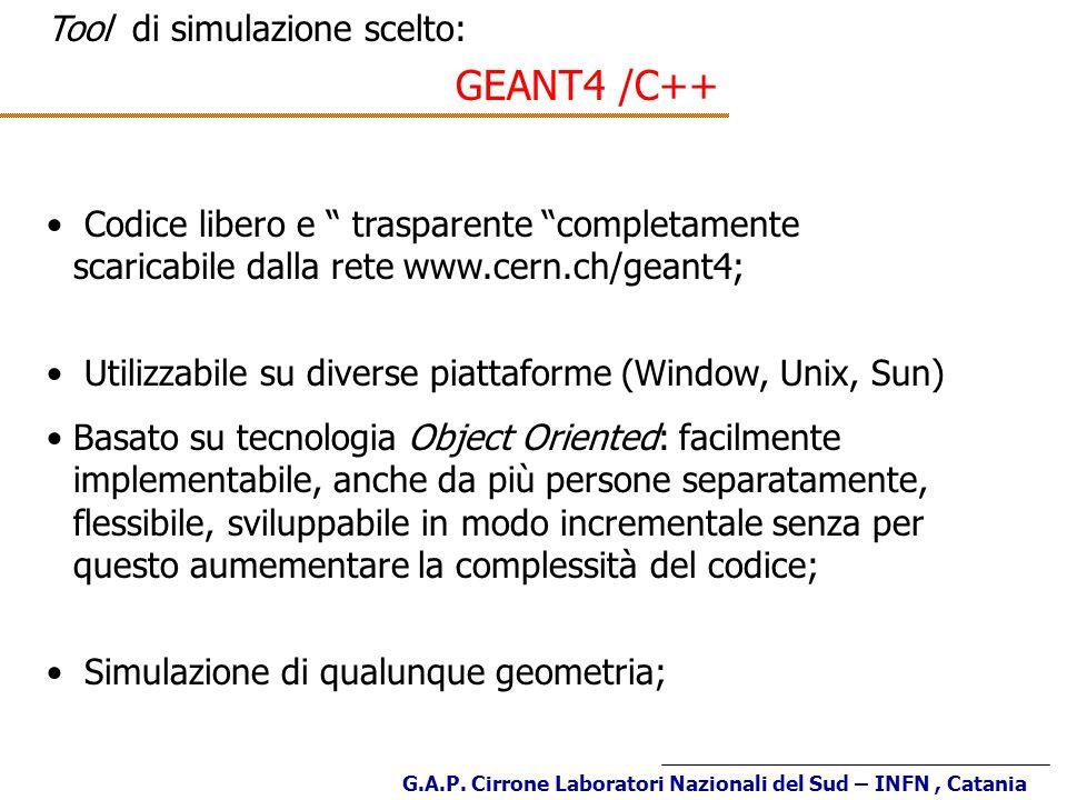 GEANT4 /C++ Tool di simulazione scelto: