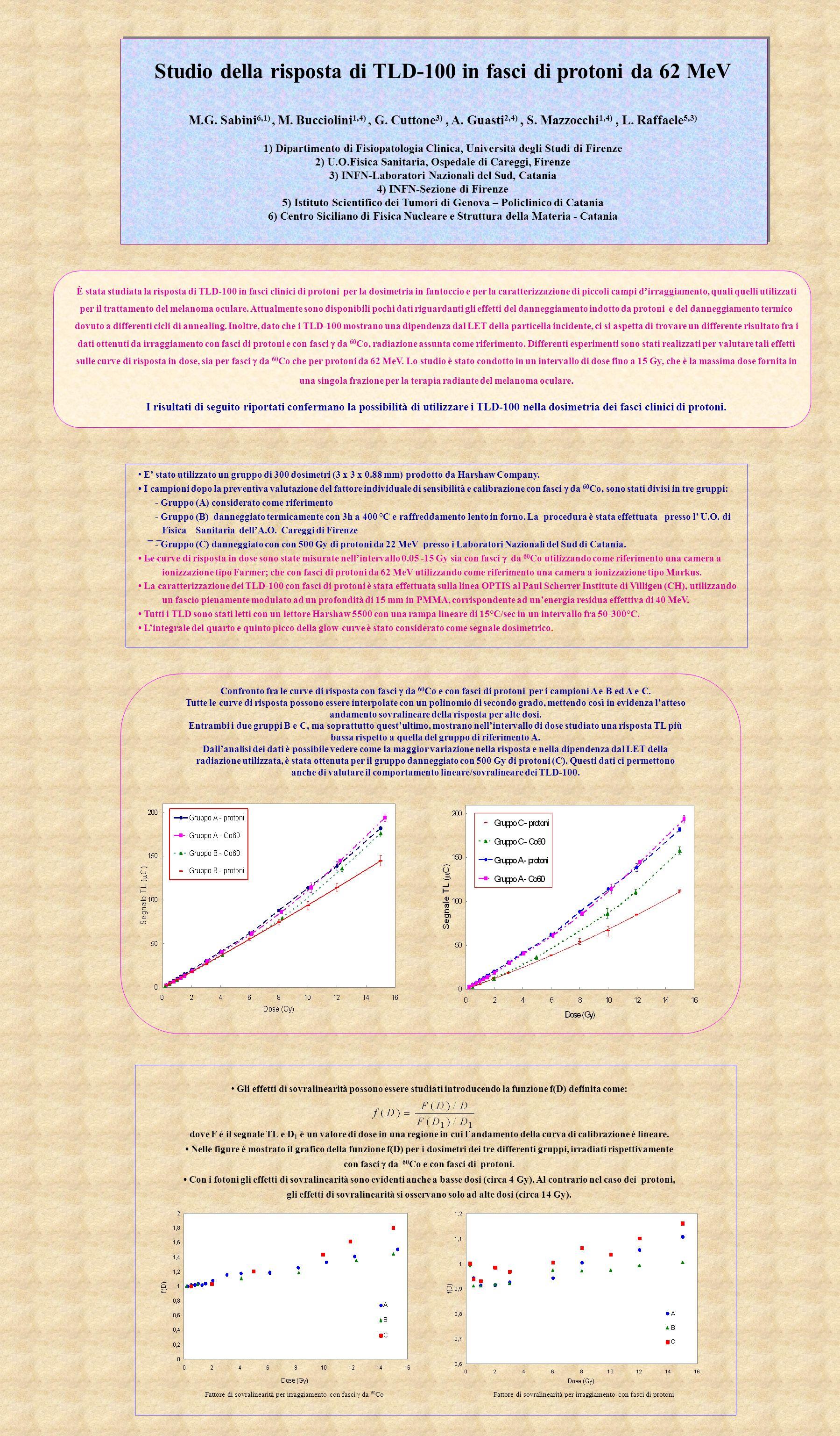 Studio della risposta di TLD-100 in fasci di protoni da 62 MeV