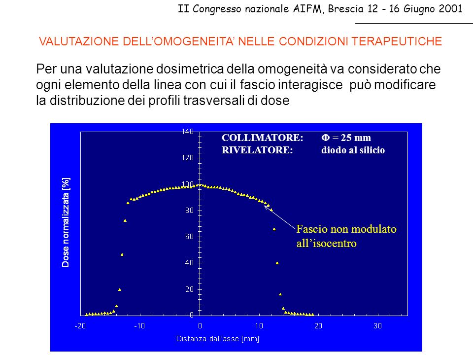 VALUTAZIONE DELL'OMOGENEITA' NELLE CONDIZIONI TERAPEUTICHE