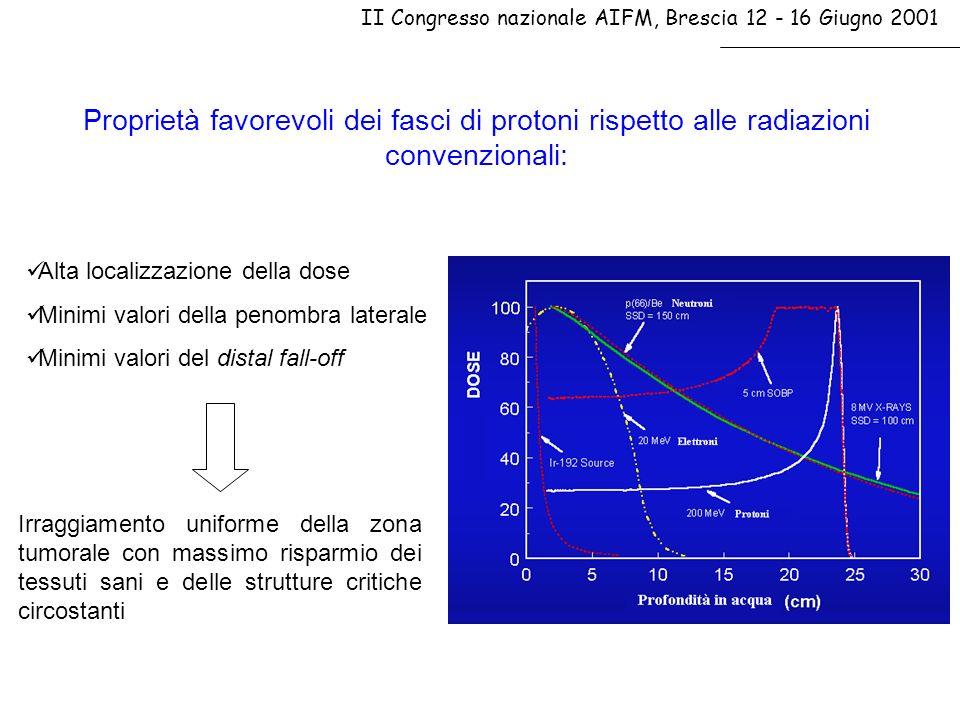 Proprietà favorevoli dei fasci di protoni rispetto alle radiazioni convenzionali: