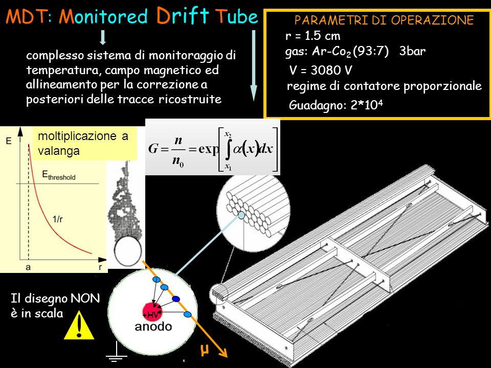 MDT: Monitored Drift Tube