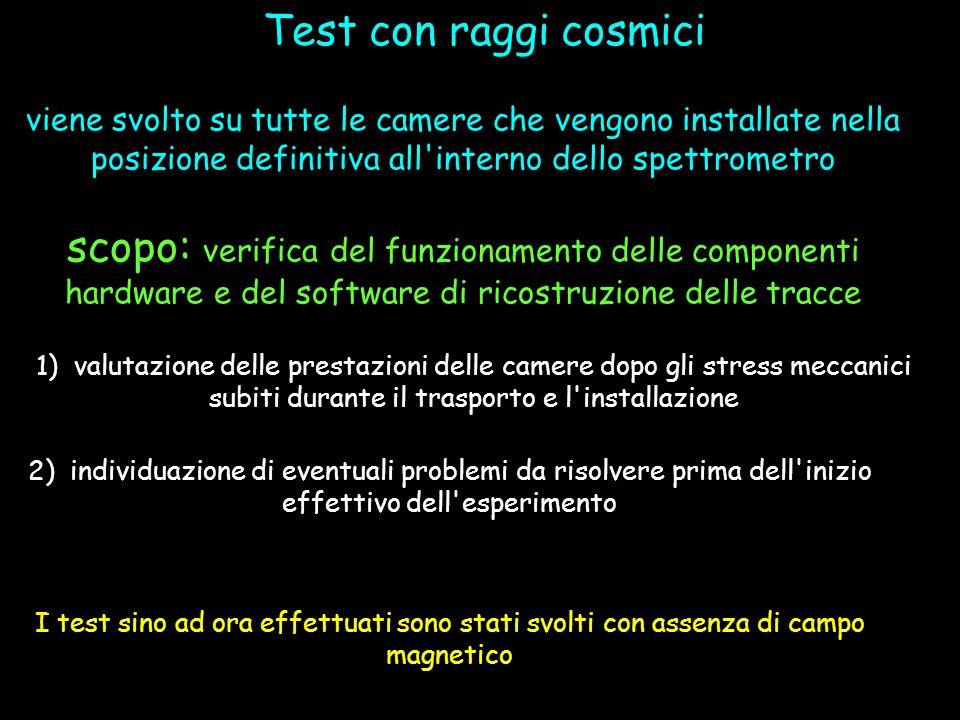 Test con raggi cosmici viene svolto su tutte le camere che vengono installate nella posizione definitiva all interno dello spettrometro.