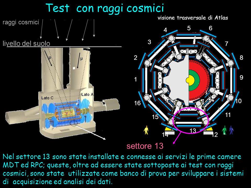 Test con raggi cosmici settore 13 livello del suolo