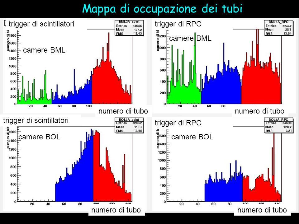 Mappa di occupazione dei tubi