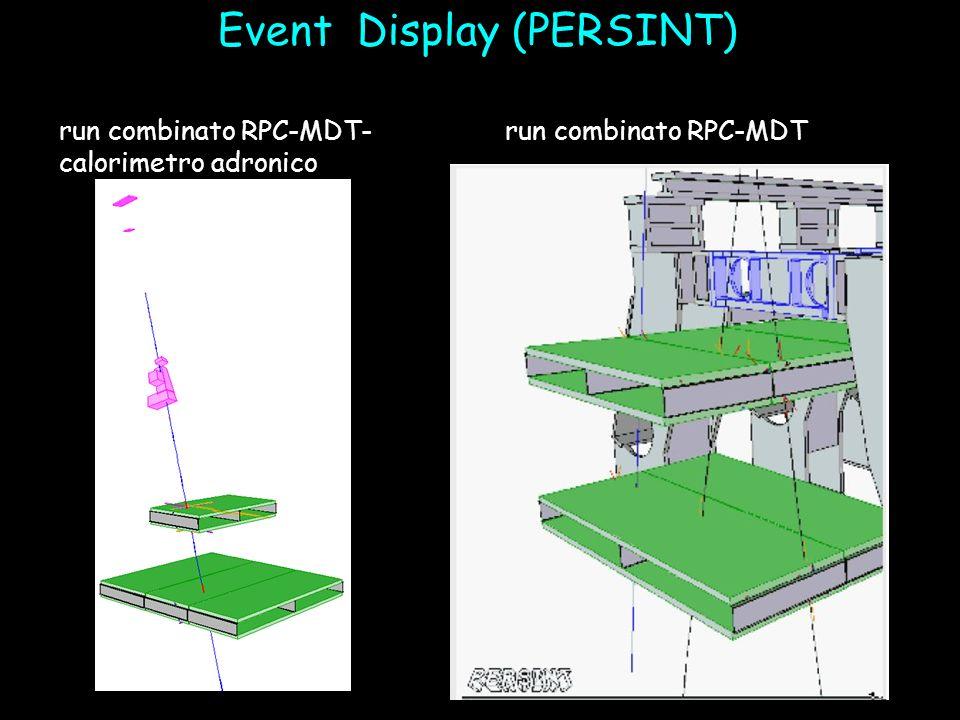 Event Display (PERSINT)