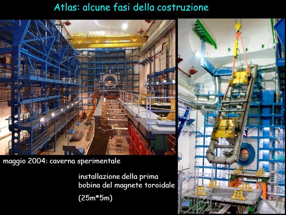 Atlas: alcune fasi della costruzione