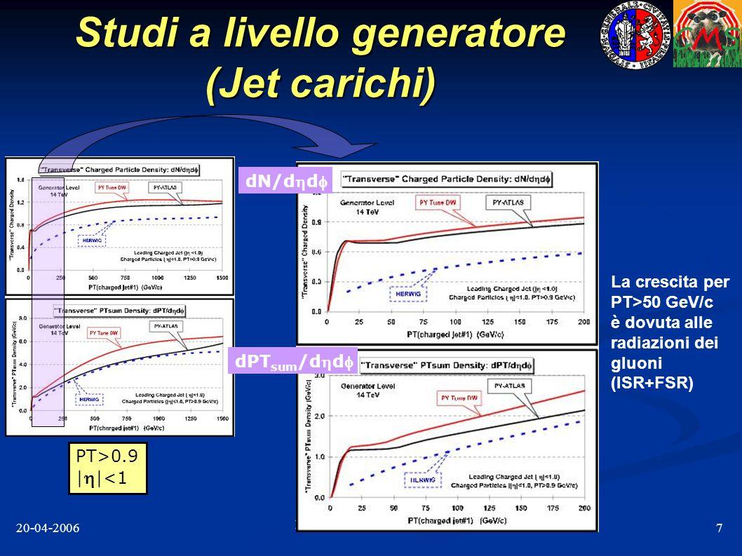 Studi a livello generatore (Jet carichi)