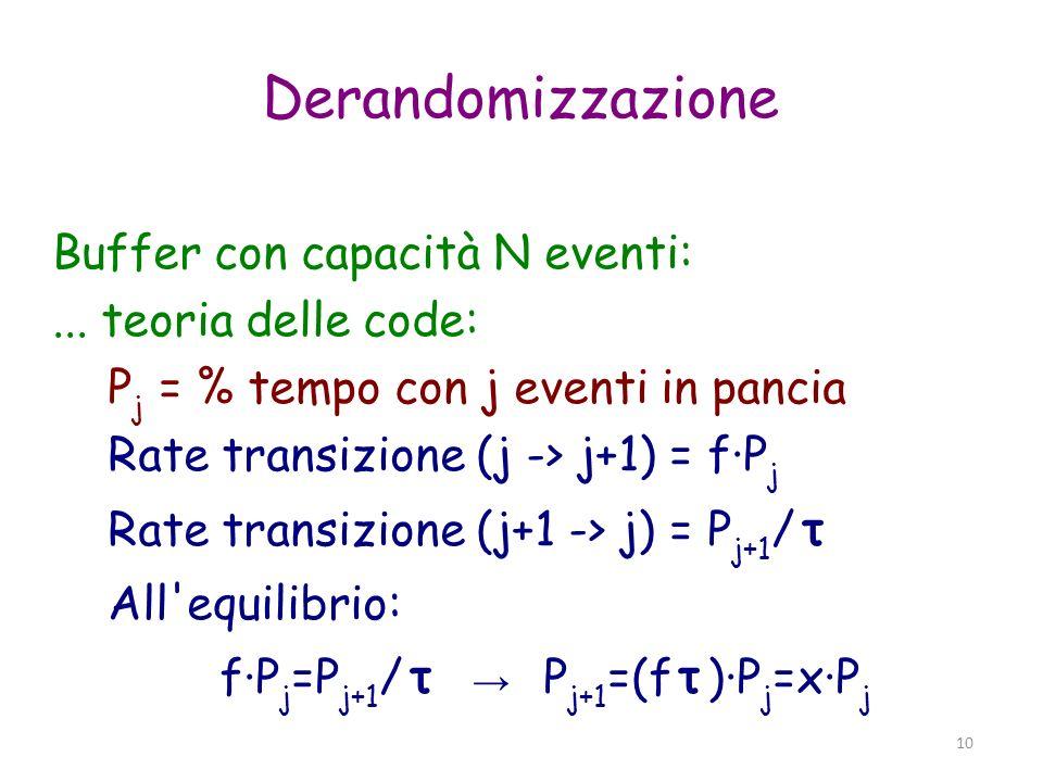 Derandomizzazione Buffer con capacità N eventi: ... teoria delle code: