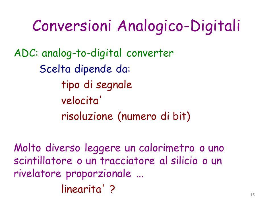 Conversioni Analogico-Digitali
