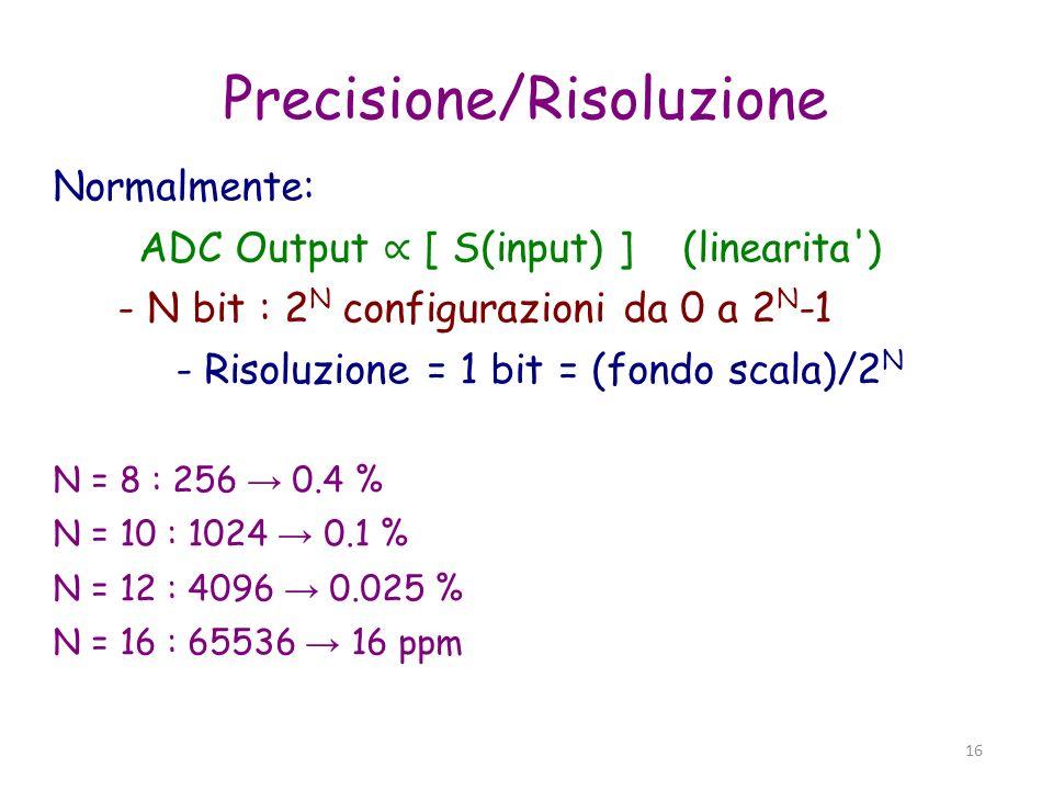 Precisione/Risoluzione