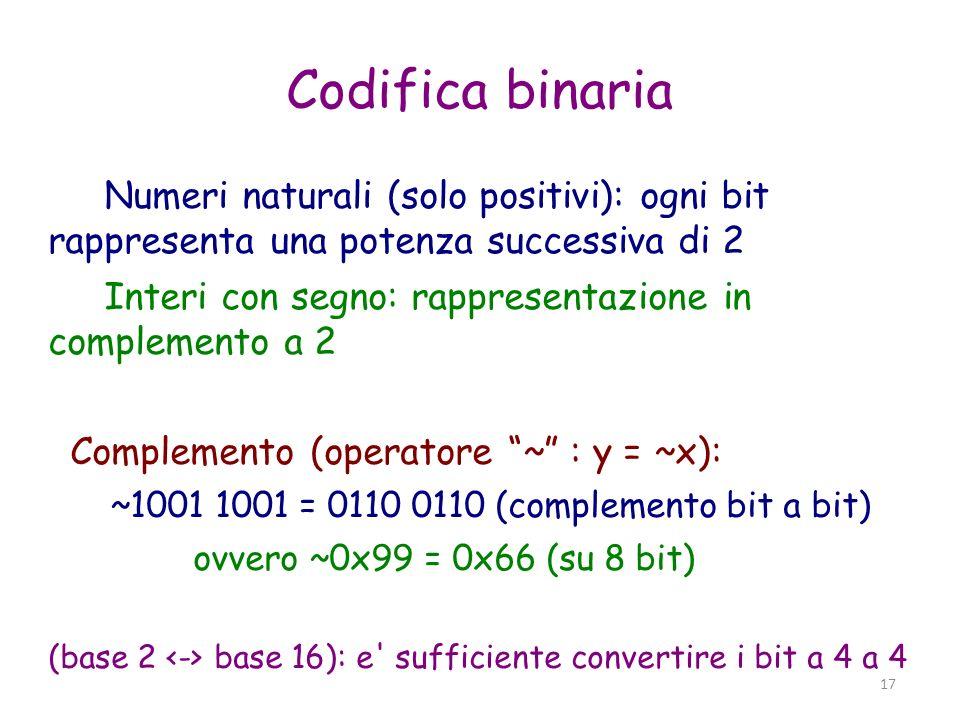 Codifica binaria Numeri naturali (solo positivi): ogni bit rappresenta una potenza successiva di 2.