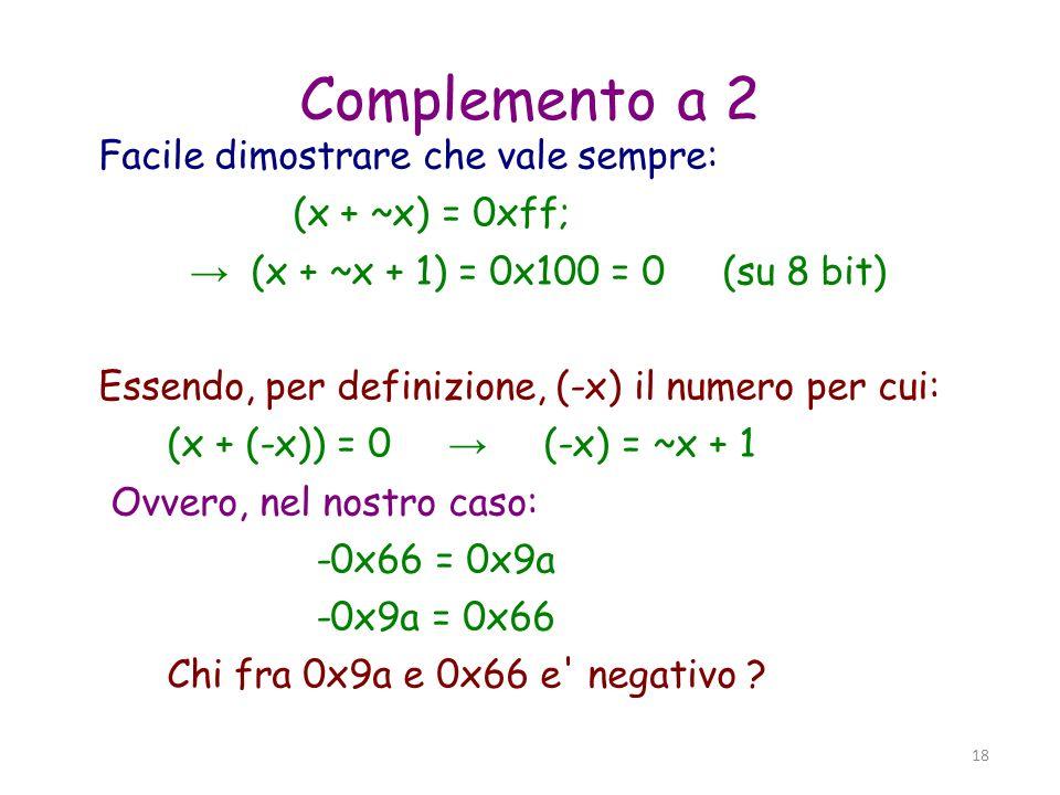 Complemento a 2 Facile dimostrare che vale sempre: (x + ~x) = 0xff;