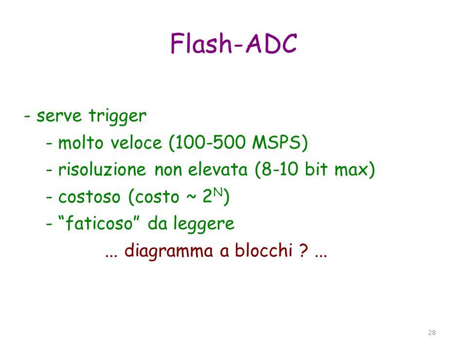 Flash-ADC - serve trigger - molto veloce (100-500 MSPS)