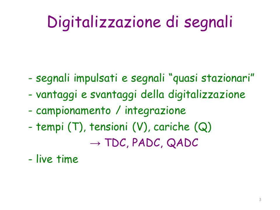 Digitalizzazione di segnali