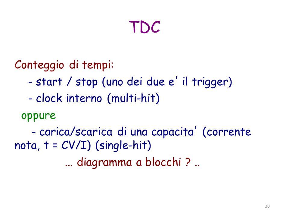 TDC Conteggio di tempi: - start / stop (uno dei due e il trigger)