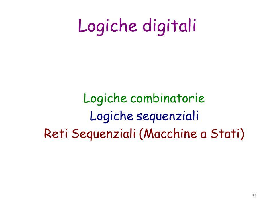 Reti Sequenziali (Macchine a Stati)