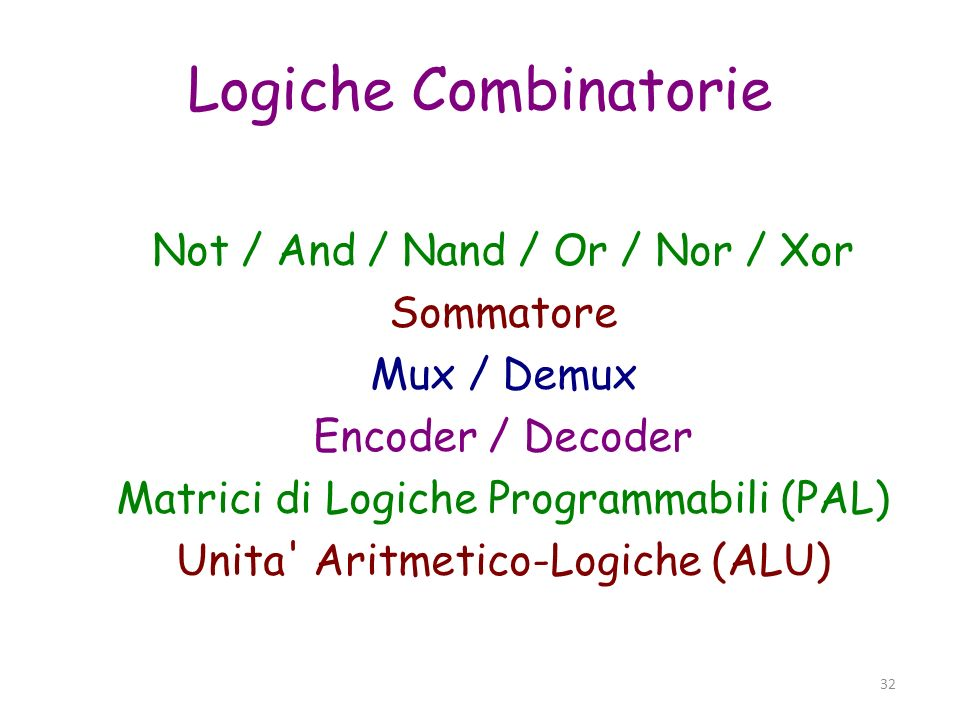 Logiche Combinatorie Not / And / Nand / Or / Nor / Xor Sommatore