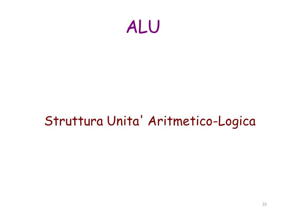 Struttura Unita Aritmetico-Logica