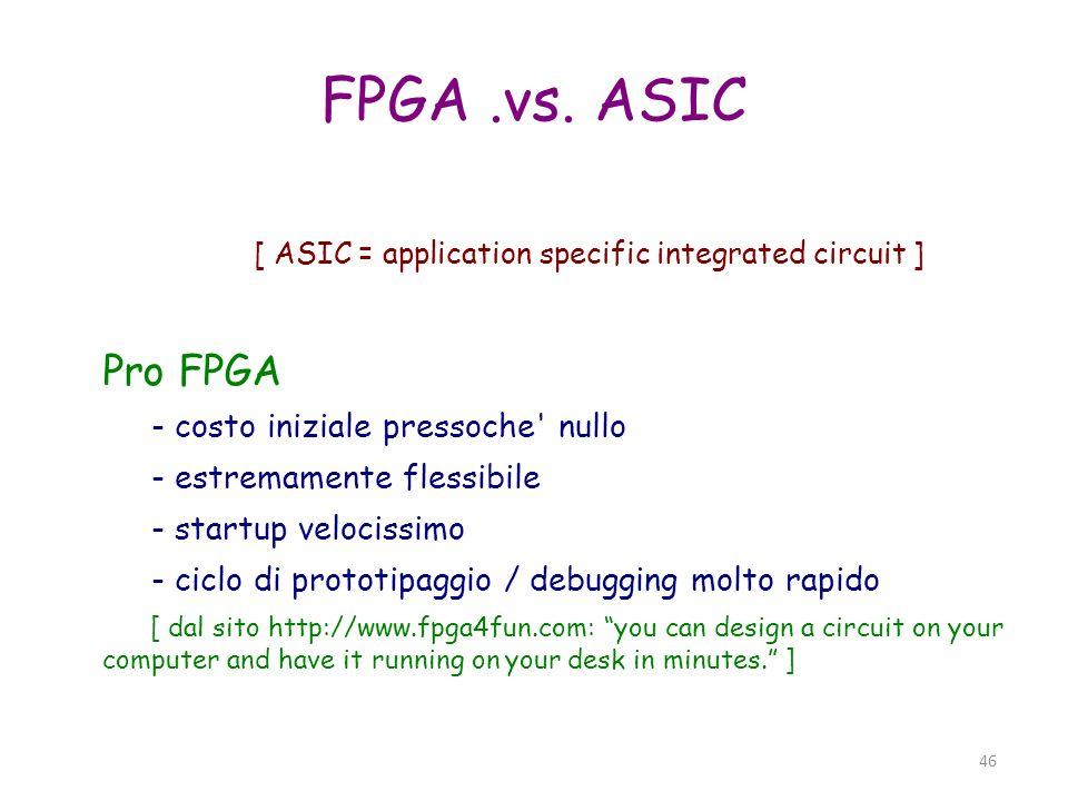 FPGA .vs. ASIC Pro FPGA - costo iniziale pressoche nullo