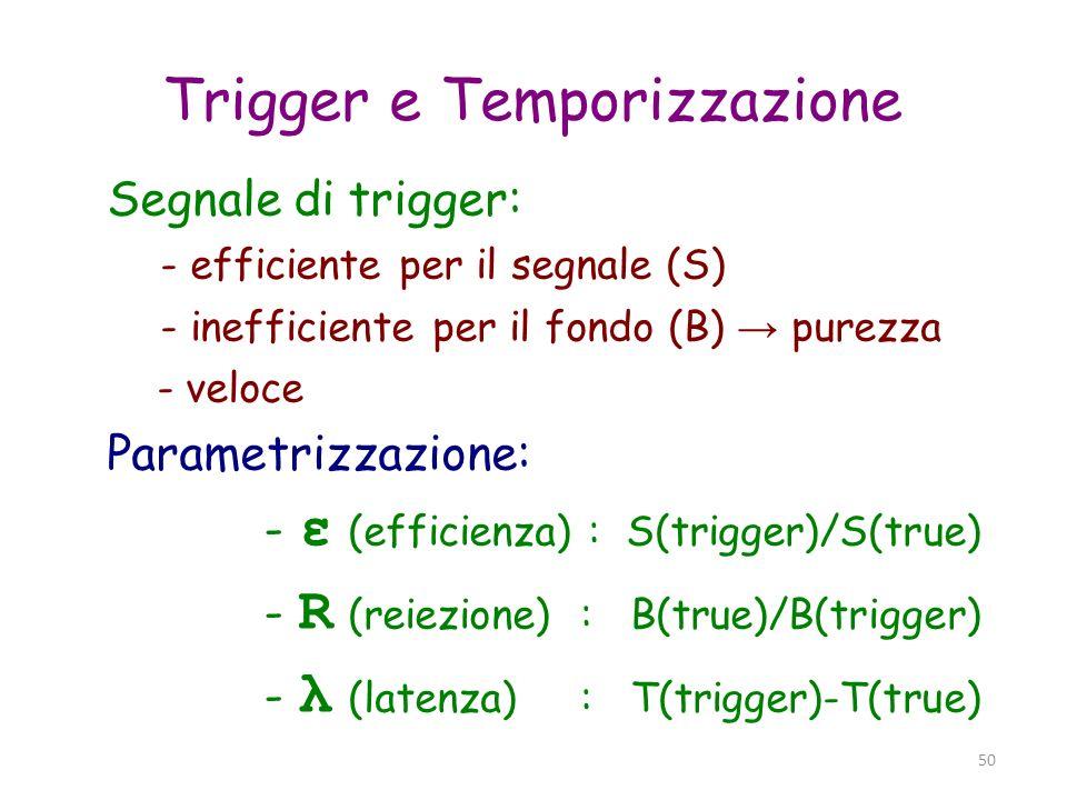 Trigger e Temporizzazione