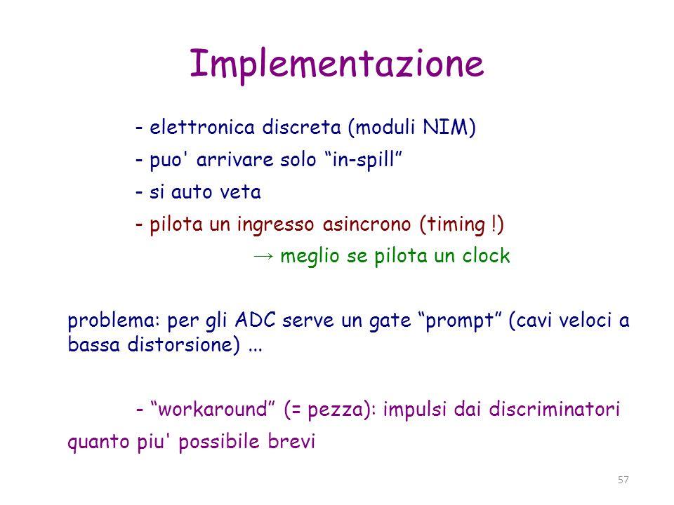 Implementazione - elettronica discreta (moduli NIM)