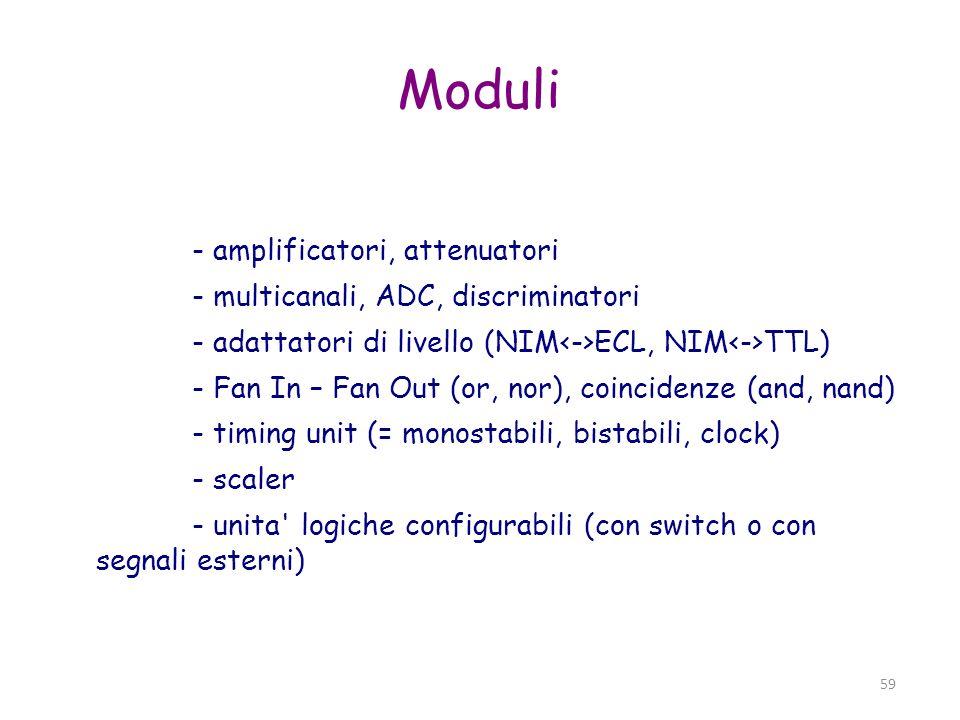 Moduli - amplificatori, attenuatori - multicanali, ADC, discriminatori