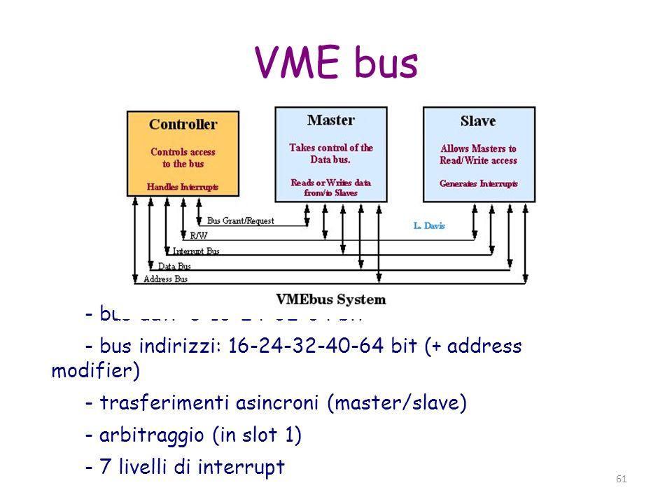 VME bus - bus dati: 8-16-24-32-64 bit