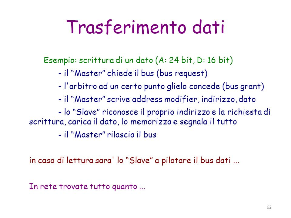 Trasferimento dati Esempio: scrittura di un dato (A: 24 bit, D: 16 bit) - il Master chiede il bus (bus request)