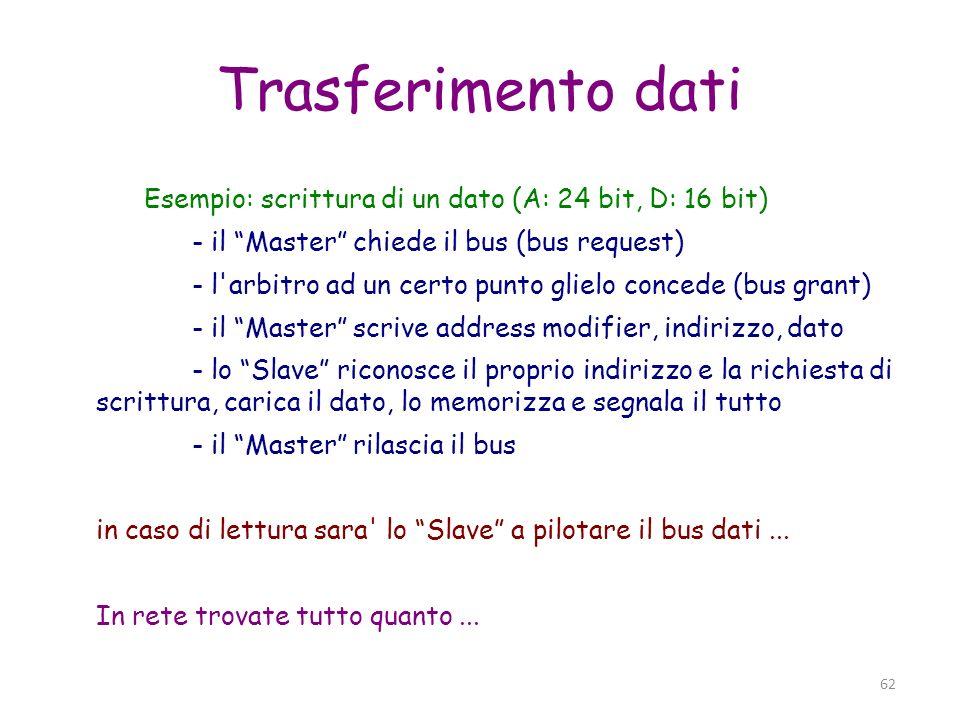 Trasferimento datiEsempio: scrittura di un dato (A: 24 bit, D: 16 bit) - il Master chiede il bus (bus request)