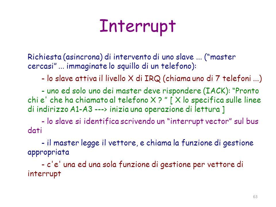 Interrupt Richiesta (asincrona) di intervento di uno slave ... ( master cercasi ... immaginate lo squillo di un telefono):