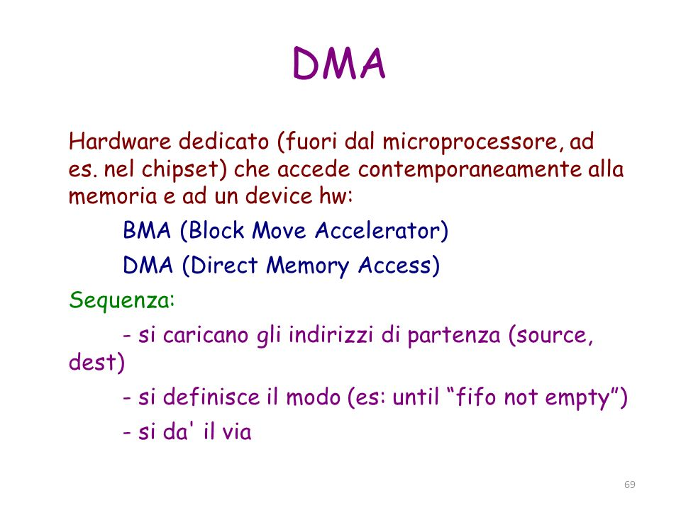 DMA Hardware dedicato (fuori dal microprocessore, ad es. nel chipset) che accede contemporaneamente alla memoria e ad un device hw: