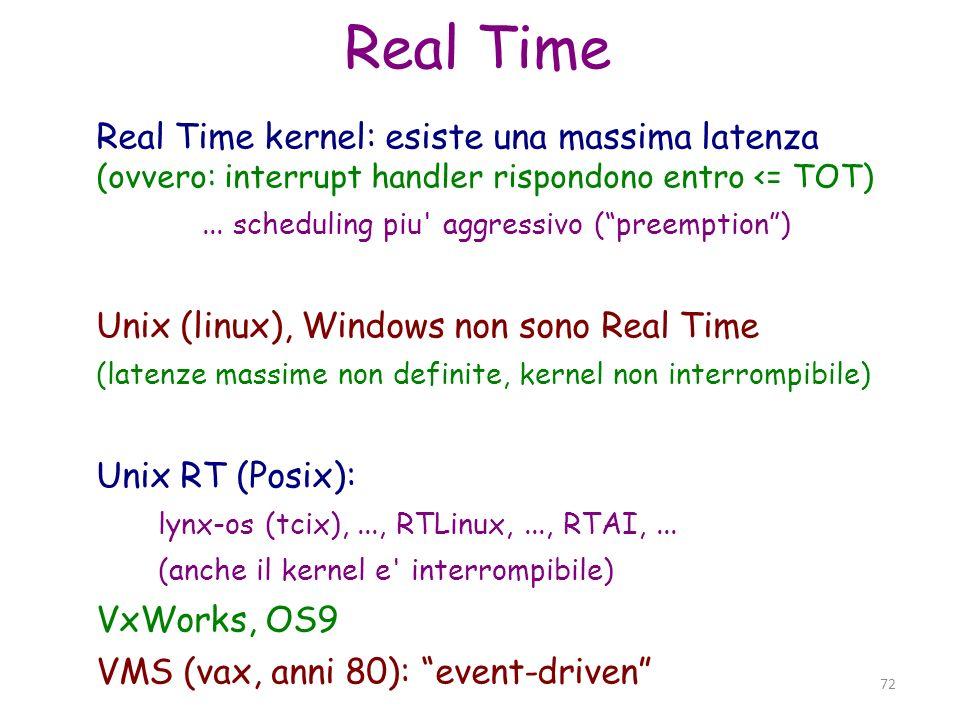 Real Time Real Time kernel: esiste una massima latenza (ovvero: interrupt handler rispondono entro <= TOT)