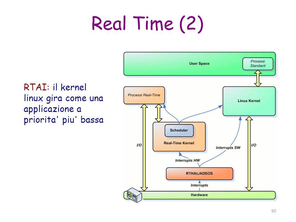 Real Time (2) RTAI: il kernel linux gira come una applicazione a priorita piu bassa