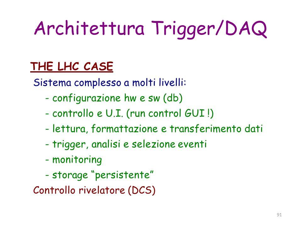 Architettura Trigger/DAQ