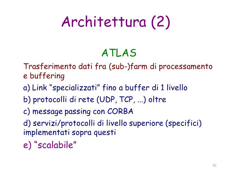 Architettura (2) ATLAS e) scalabile