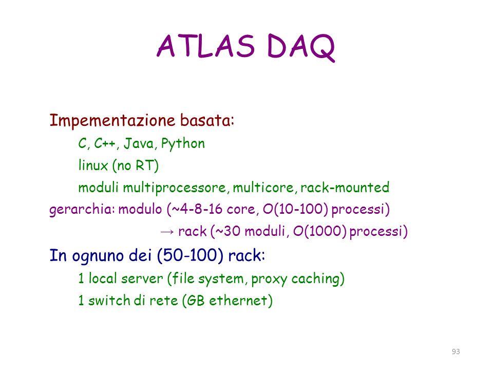 ATLAS DAQ Impementazione basata: In ognuno dei (50-100) rack: