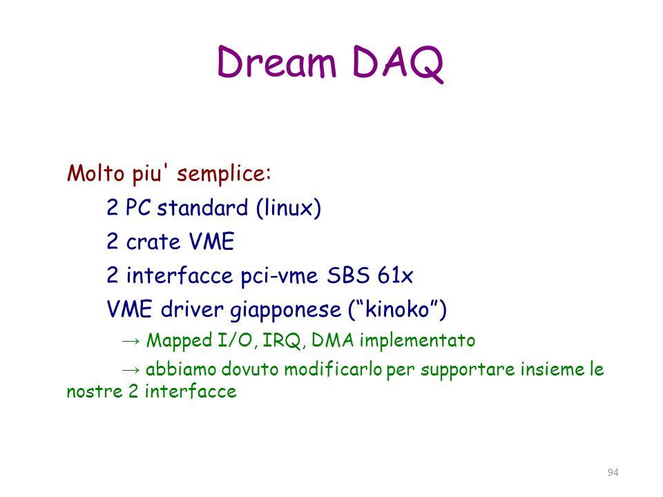 Dream DAQ Molto piu semplice: 2 PC standard (linux) 2 crate VME