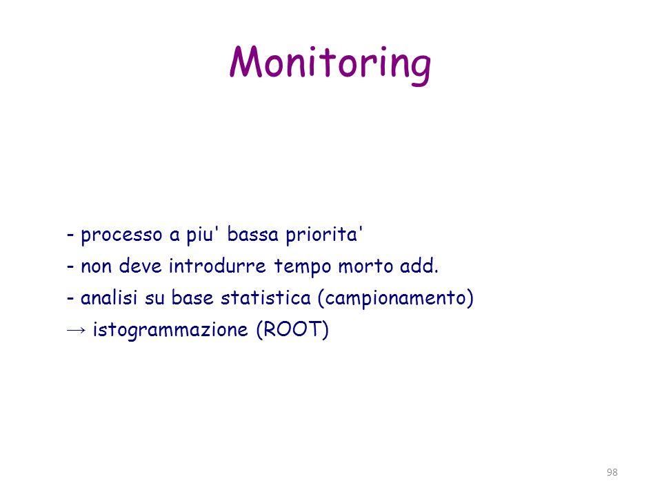 Monitoring - processo a piu bassa priorita