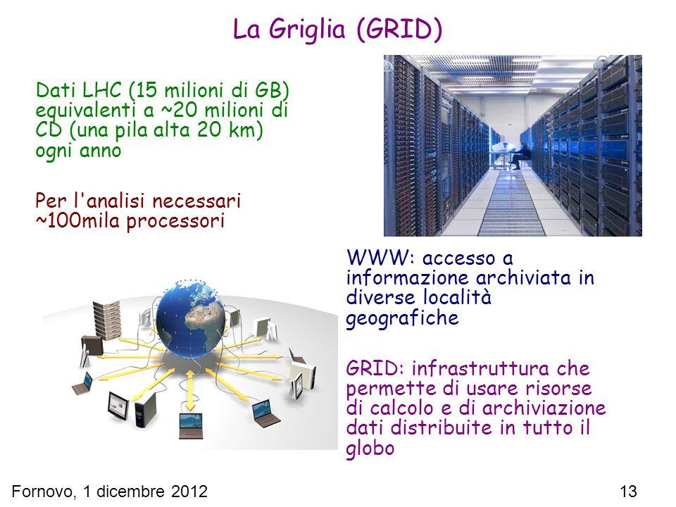 La Griglia (GRID)Dati LHC (15 milioni di GB) equivalenti a ~20 milioni di CD (una pila alta 20 km) ogni anno.